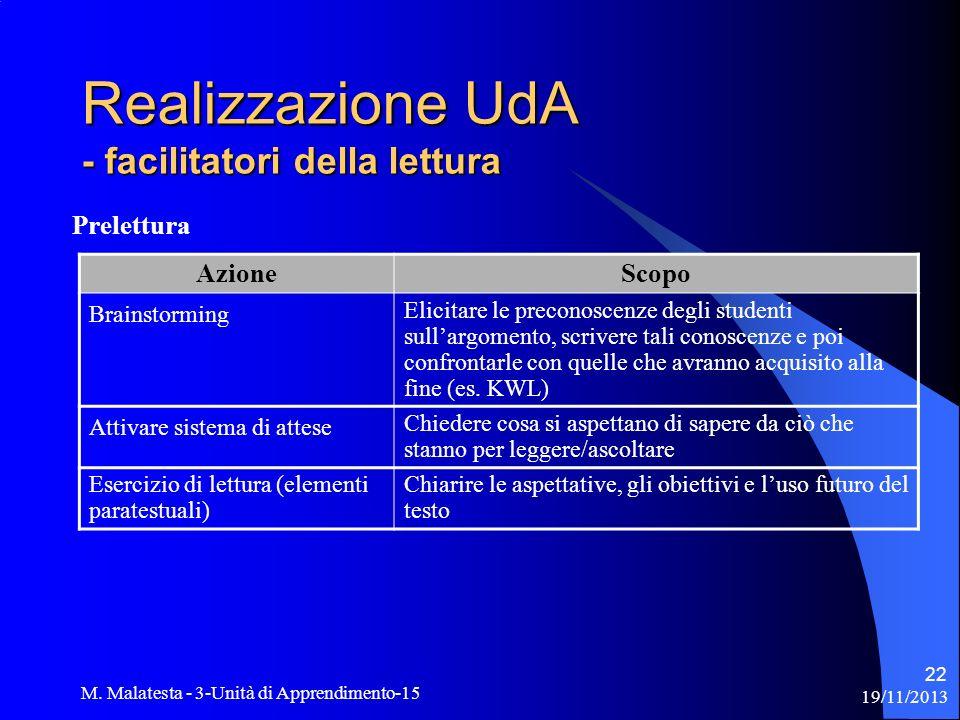 19/11/2013 M. Malatesta - 3-Unità di Apprendimento-15 22 Realizzazione UdA - facilitatori della lettura Prelettura AzioneScopo Brainstorming Elicitare