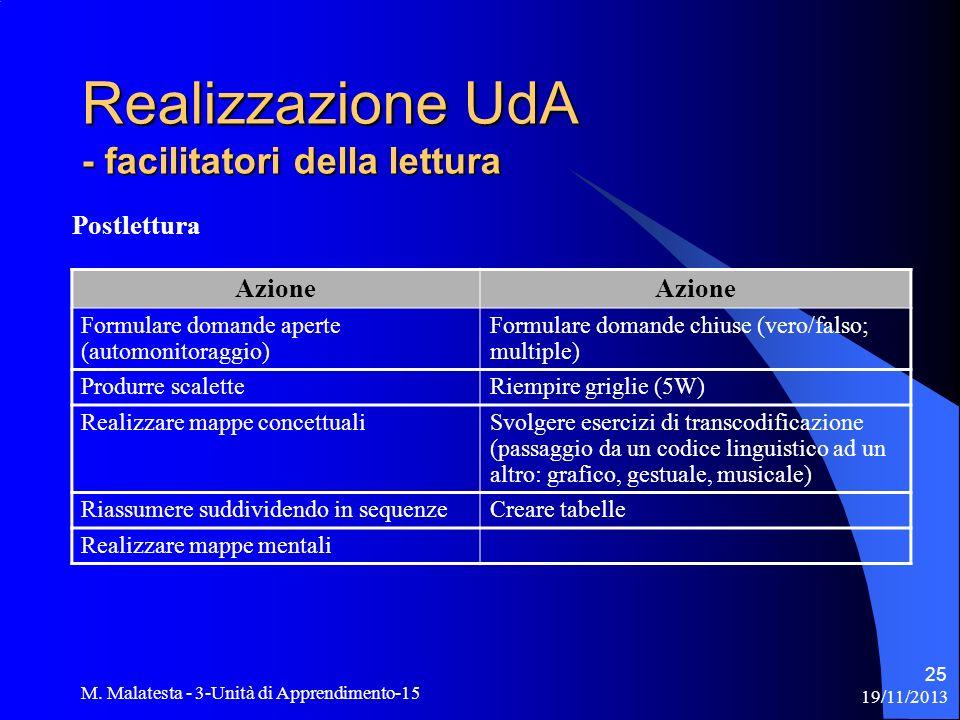 19/11/2013 M. Malatesta - 3-Unità di Apprendimento-15 25 Realizzazione UdA - facilitatori della lettura Postlettura Azione Formulare domande aperte (a