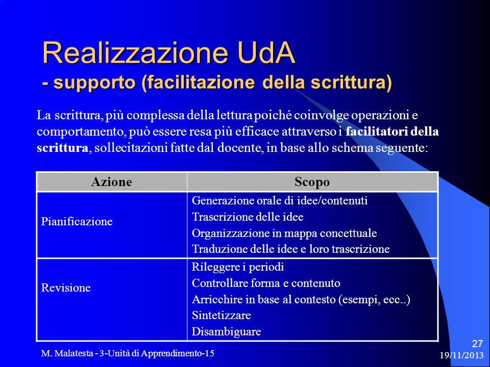 19/11/2013 M. Malatesta - 3-Unità di Apprendimento-15 27 Realizzazione UdA - supporto (facilitazione della scrittura) La scrittura, più complessa dell