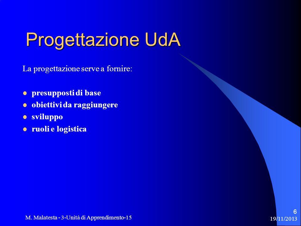 19/11/2013 M. Malatesta - 3-Unità di Apprendimento-15 6 La progettazione serve a fornire: presupposti di base obiettivi da raggiungere sviluppo ruoli