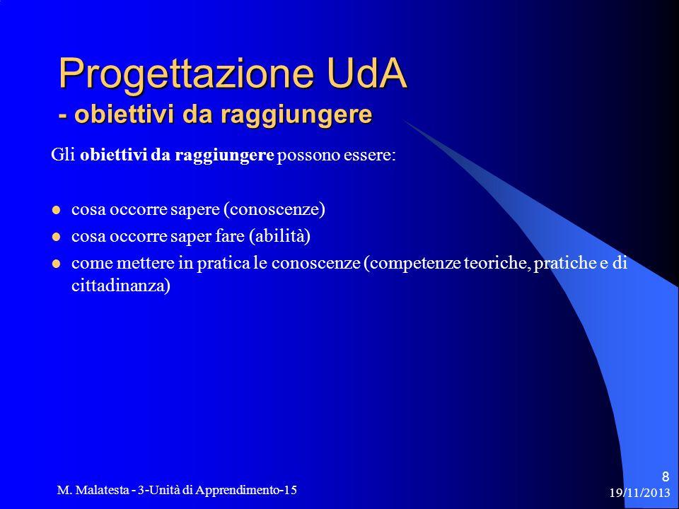 19/11/2013 M. Malatesta - 3-Unità di Apprendimento-15 8 Gli obiettivi da raggiungere possono essere: cosa occorre sapere (conoscenze) cosa occorre sap