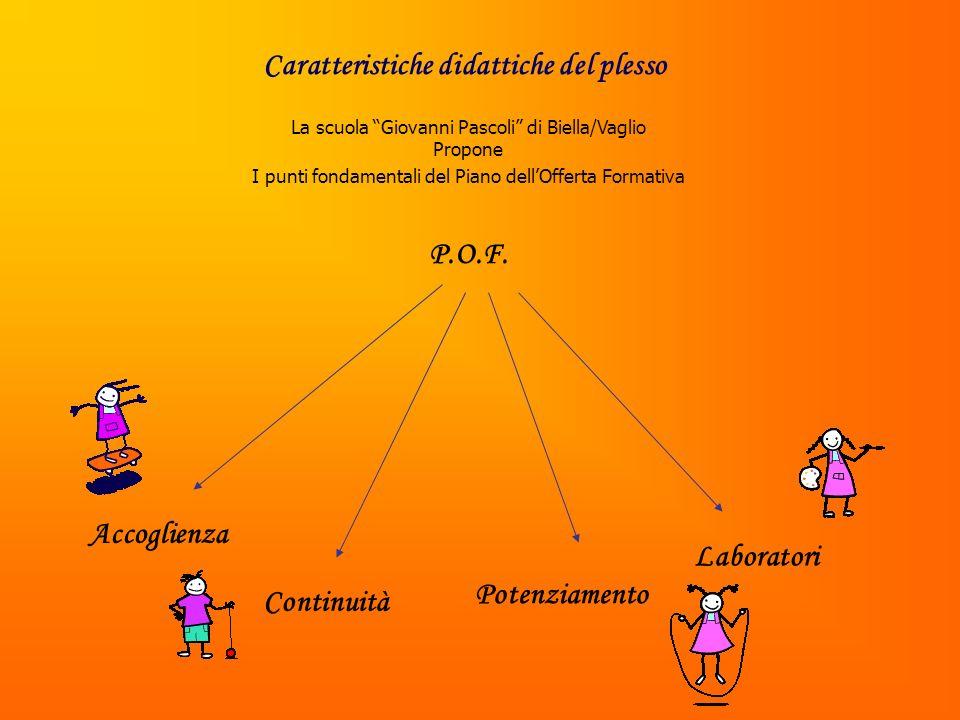 Caratteristiche didattiche del plesso La scuola Giovanni Pascoli di Biella/Vaglio Propone I punti fondamentali del Piano dellOfferta Formativa P.O.F.