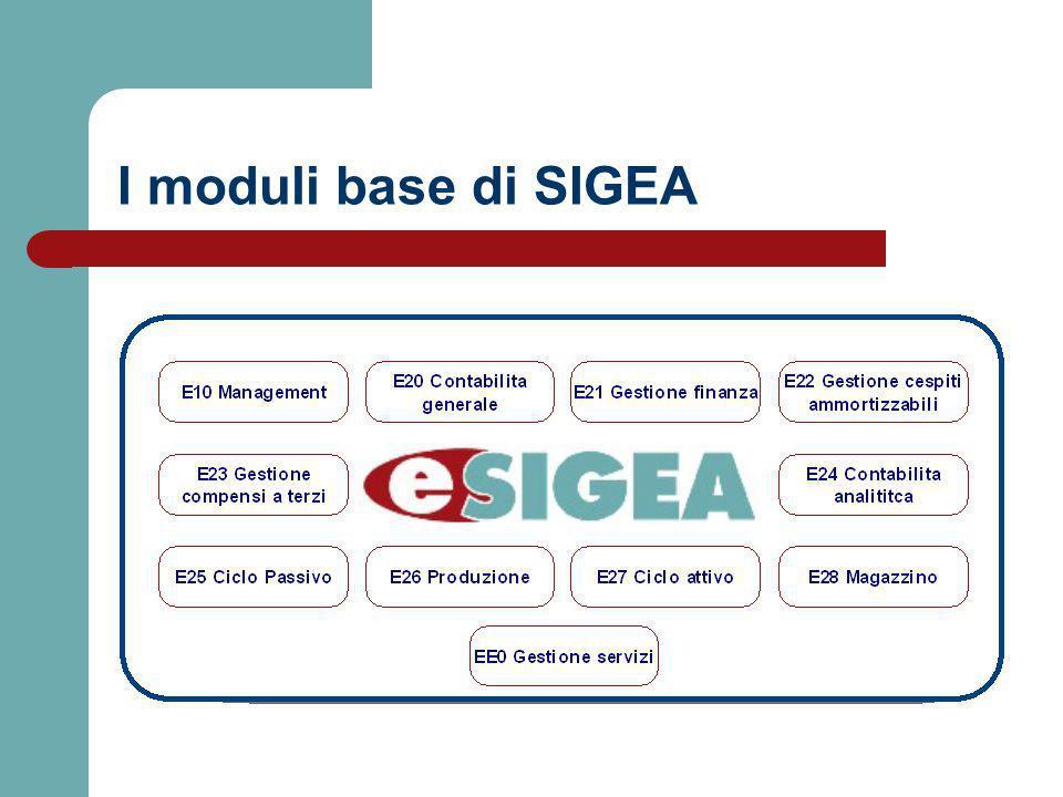 I moduli base di SIGEA