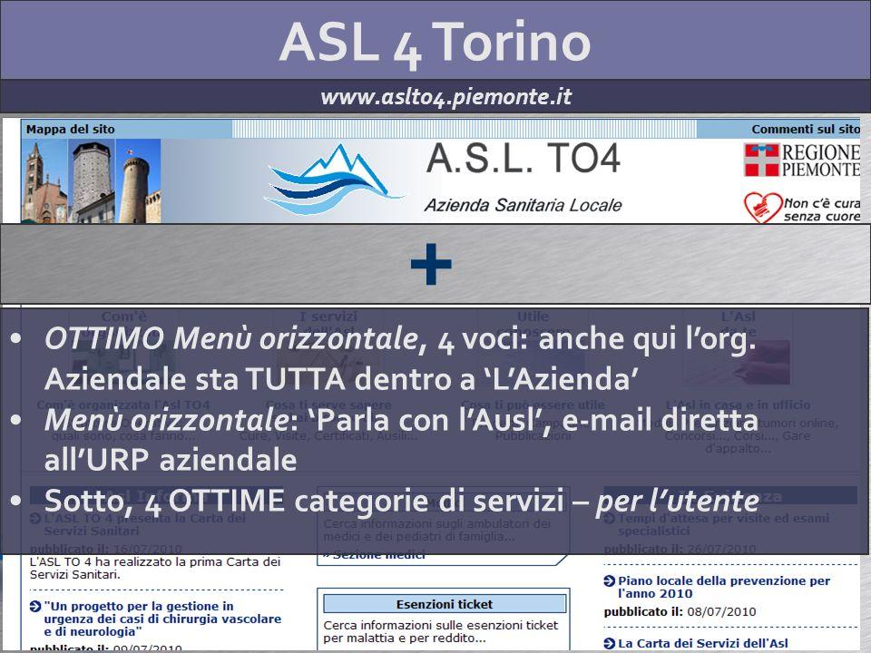 ASL 4 Torino www.aslto4.piemonte.it + OTTIMO Menù orizzontale, 4 voci: anche qui lorg. Aziendale sta TUTTA dentro a LAzienda Menù orizzontale: Parla c