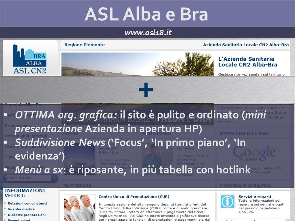ASL Alba e Bra www.asl18.it + OTTIMA org. grafica: il sito è pulito e ordinato (mini presentazione Azienda in apertura HP) Suddivisione News (Focus, I