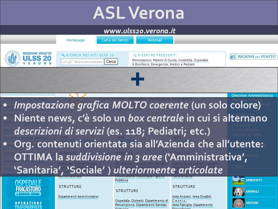 ASL Verona www.ulss20.verona.it + Impostazione grafica MOLTO coerente (un solo colore) Niente news, cè solo un box centrale in cui si alternano descri