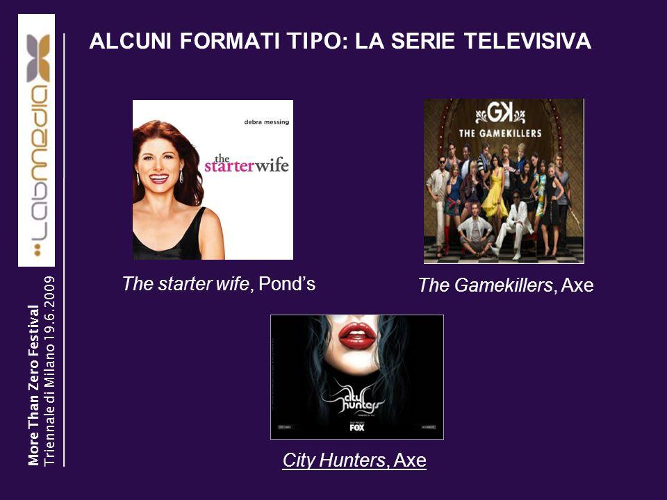 ALCUNI FORMATI TIPO : LA SERIE TELEVISIVA 12 City Hunters, Axe The starter wife, Ponds The Gamekillers, Axe More Than Zero Festival Triennale di Milan
