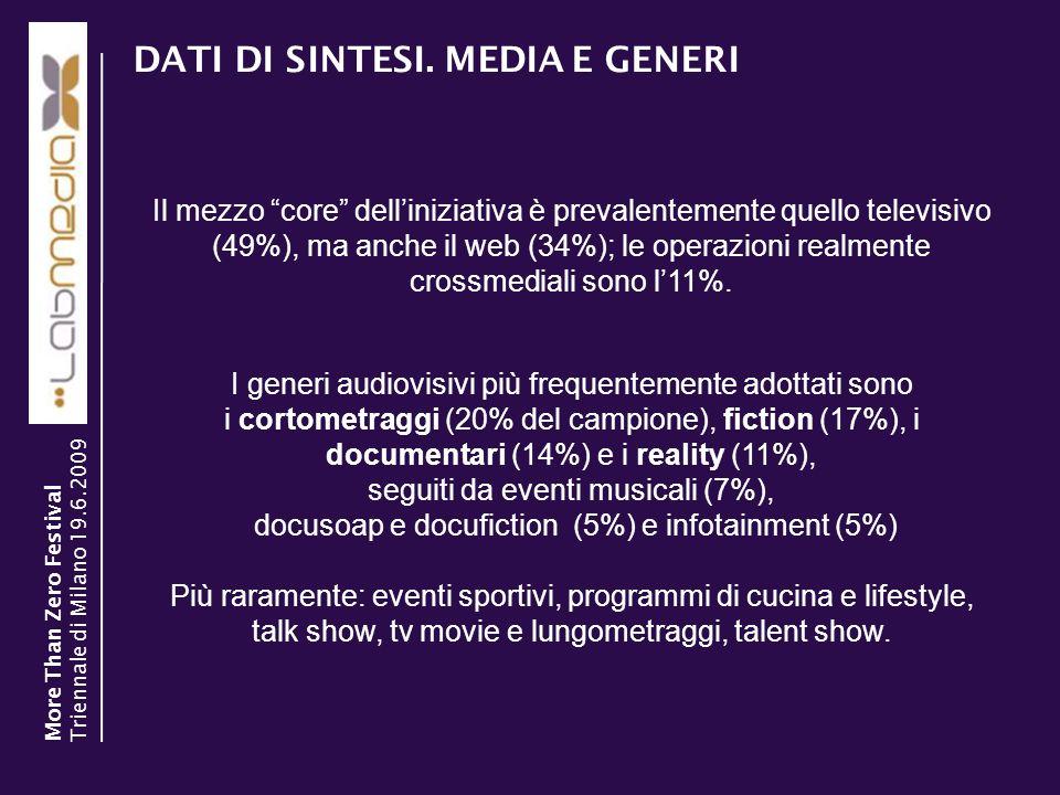 DATI DI SINTESI. MEDIA E GENERI Il mezzo core delliniziativa è prevalentemente quello televisivo (49%), ma anche il web (34%); le operazioni realmente
