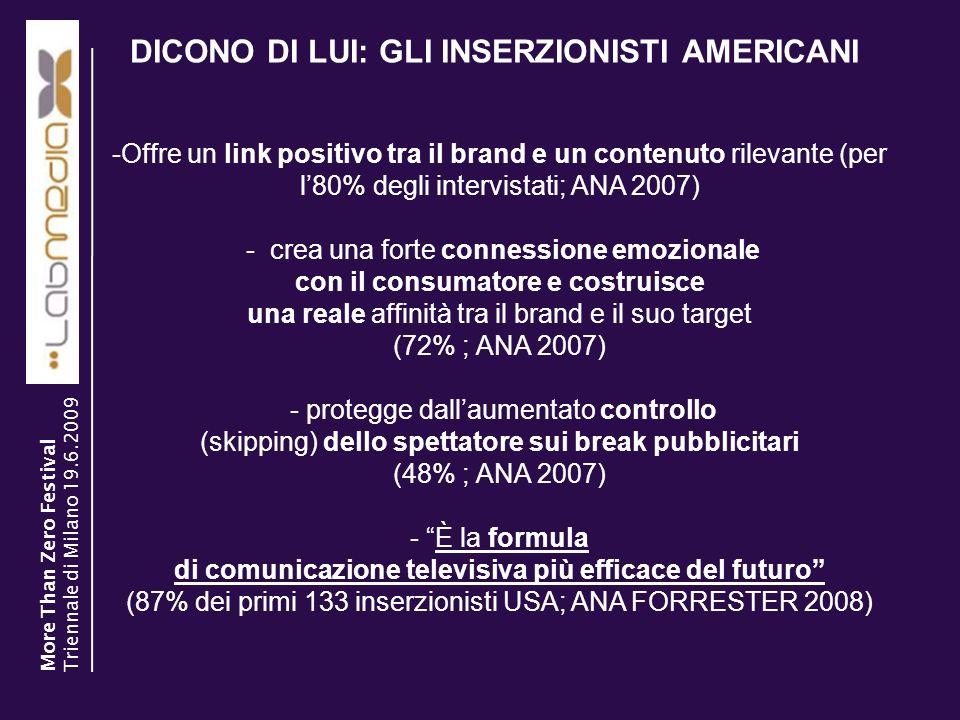 DICONO DI LUI: GLI INSERZIONISTI AMERICANI 4 -Offre un link positivo tra il brand e un contenuto rilevante (per l80% degli intervistati; ANA 2007) - c