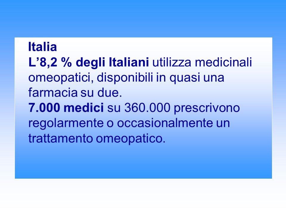 Italia L8,2 % degli Italiani utilizza medicinali omeopatici, disponibili in quasi una farmacia su due.
