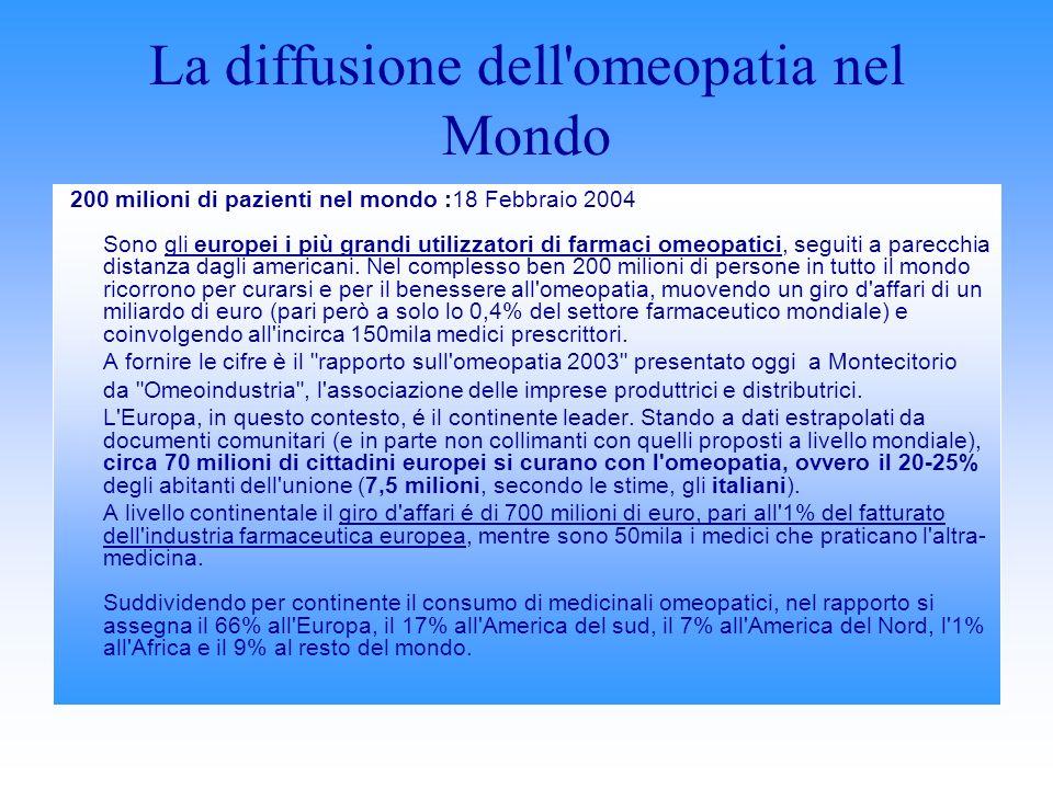 In Italia 4.000.000 circa di pazienti ricorrono alle cure omeopatiche con medicine che sono a totale carico dellutente.