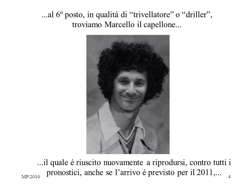 MP 20104...al 6º posto, in qualitá di trivellatore o driller, troviamo Marcello il capellone......il quale é riuscito nuovamente a riprodursi, contro tutti i pronostici, anche se larrivo é previsto per il 2011,...