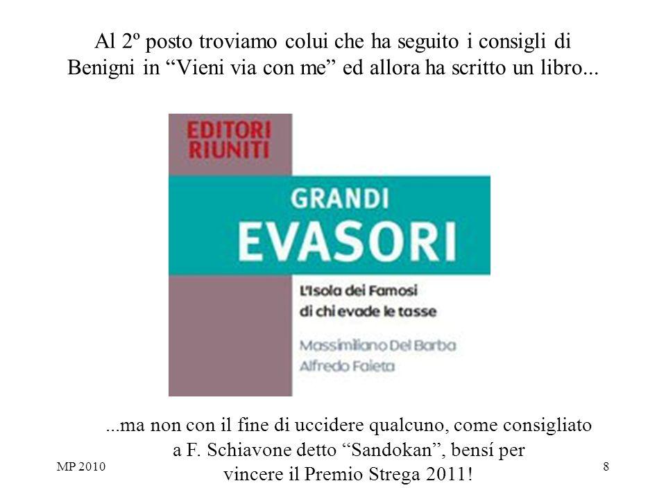 MP 20108 Al 2º posto troviamo colui che ha seguito i consigli di Benigni in Vieni via con me ed allora ha scritto un libro......ma non con il fine di uccidere qualcuno, come consigliato a F.