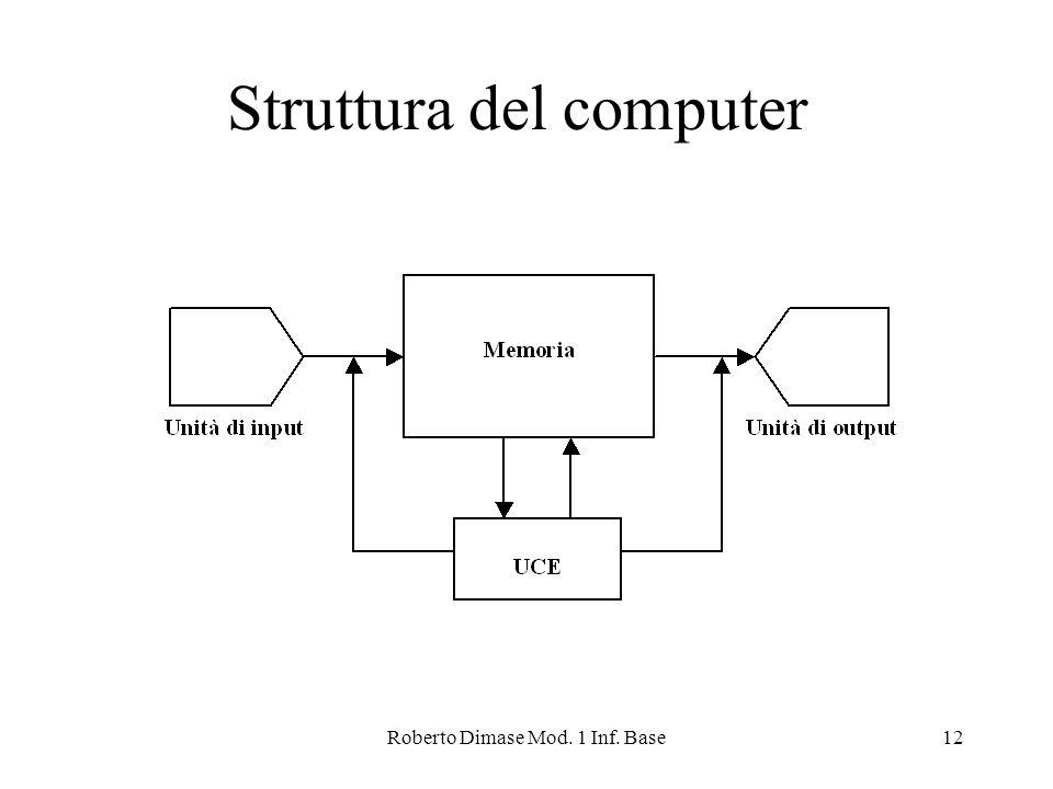Roberto Dimase Mod. 1 Inf. Base12 Struttura del computer