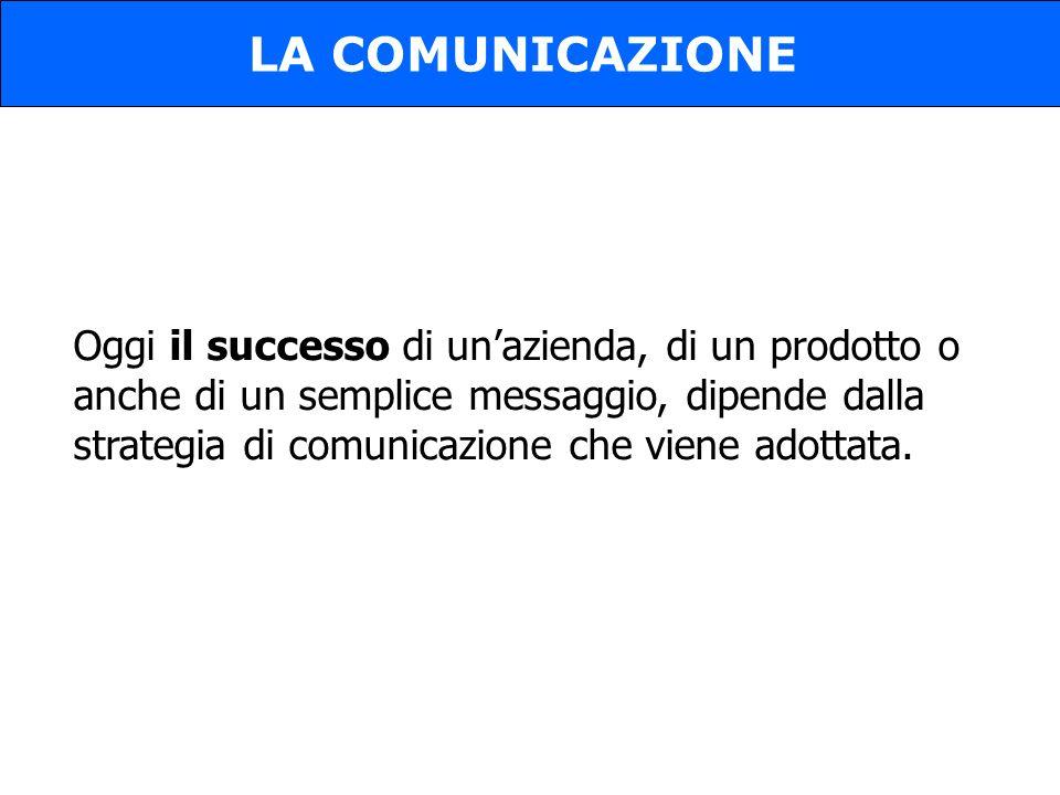 Oggi il successo di unazienda, di un prodotto o anche di un semplice messaggio, dipende dalla strategia di comunicazione che viene adottata. LA COMUNI