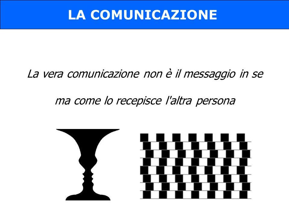 La vera comunicazione non è il messaggio in se ma come lo recepisce l'altra persona LA COMUNICAZIONE