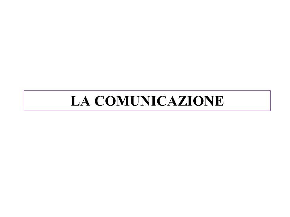 LIMPORTANZA DELLA COMUNICAZIONE Video-The Wedding Planner