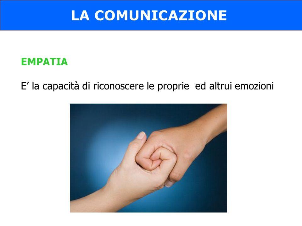 EMPATIA E la capacità di riconoscere le proprie ed altrui emozioni LA COMUNICAZIONE