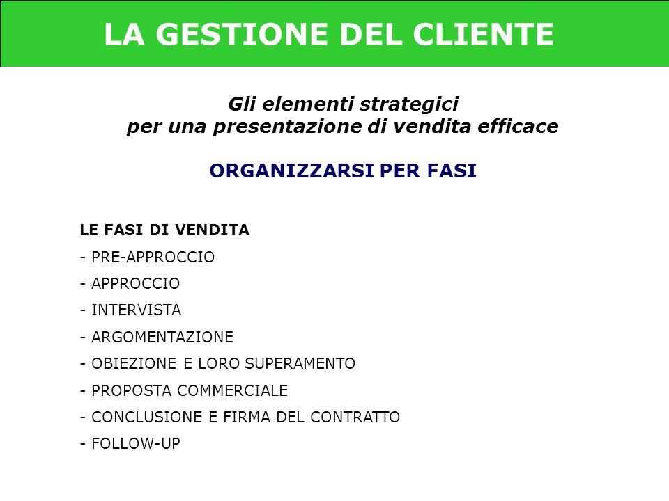 Gli elementi strategici per una presentazione di vendita efficace ORGANIZZARSI PER FASI LA GESTIONE DEL CLIENTE LE FASI DI VENDITA - PRE-APPROCCIO - APPROCCIO - INTERVISTA - ARGOMENTAZIONE - OBIEZIONE E LORO SUPERAMENTO - PROPOSTA COMMERCIALE - CONCLUSIONE E FIRMA DEL CONTRATTO - FOLLOW-UP