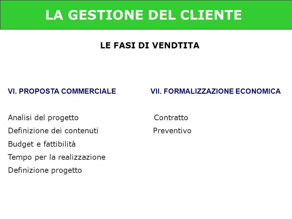 LE FASI DI VENDTITA VI. PROPOSTA COMMERCIALE VII. FORMALIZZAZIONE ECONOMICA Analisi del progetto Contratto Definizione dei contenuti Preventivo Budget