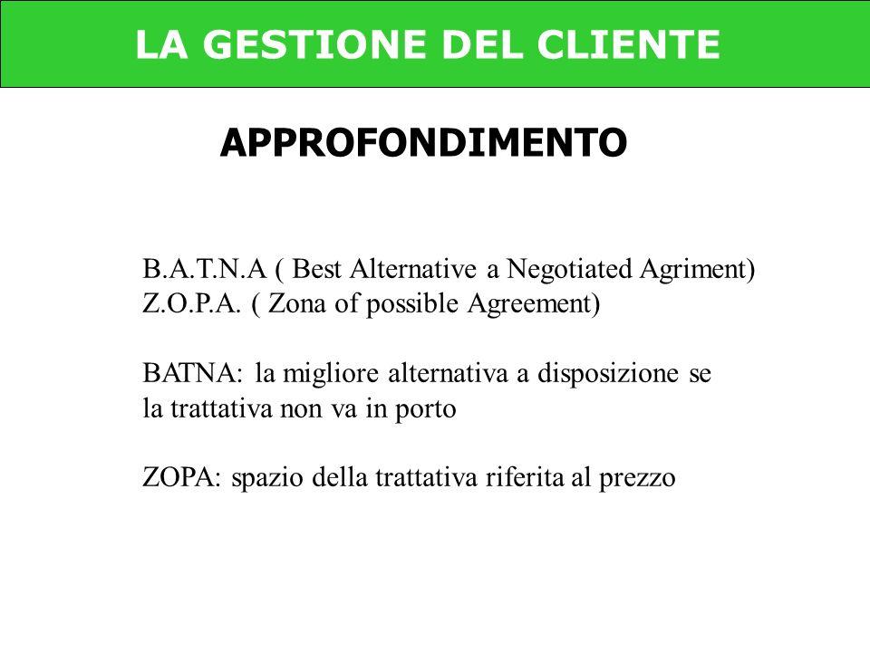 APPROFONDIMENTO B.A.T.N.A ( Best Alternative a Negotiated Agriment) Z.O.P.A.