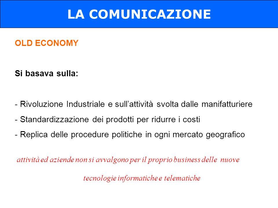LA COMUNICAZIONE OLD ECONOMY Si basava sulla: - Rivoluzione Industriale e sullattività svolta dalle manifatturiere - Standardizzazione dei prodotti pe