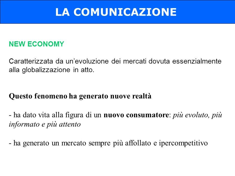 LA COMUNICAZIONE Inoltre la RIVOLUZIONE DIGITALE ha permesso: - Aumento della capacità di acquisto - Maggiore varietà di beni e servizi - Grandi quantità di informazioni - Confronto delle informazioni sui prodotti e servizi