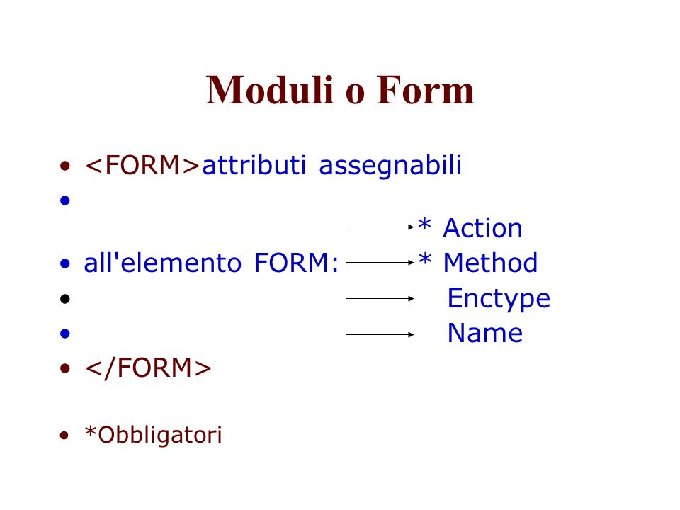 Moduli o Form attributi assegnabili * Action all elemento FORM: * Method Enctype Name *Obbligatori