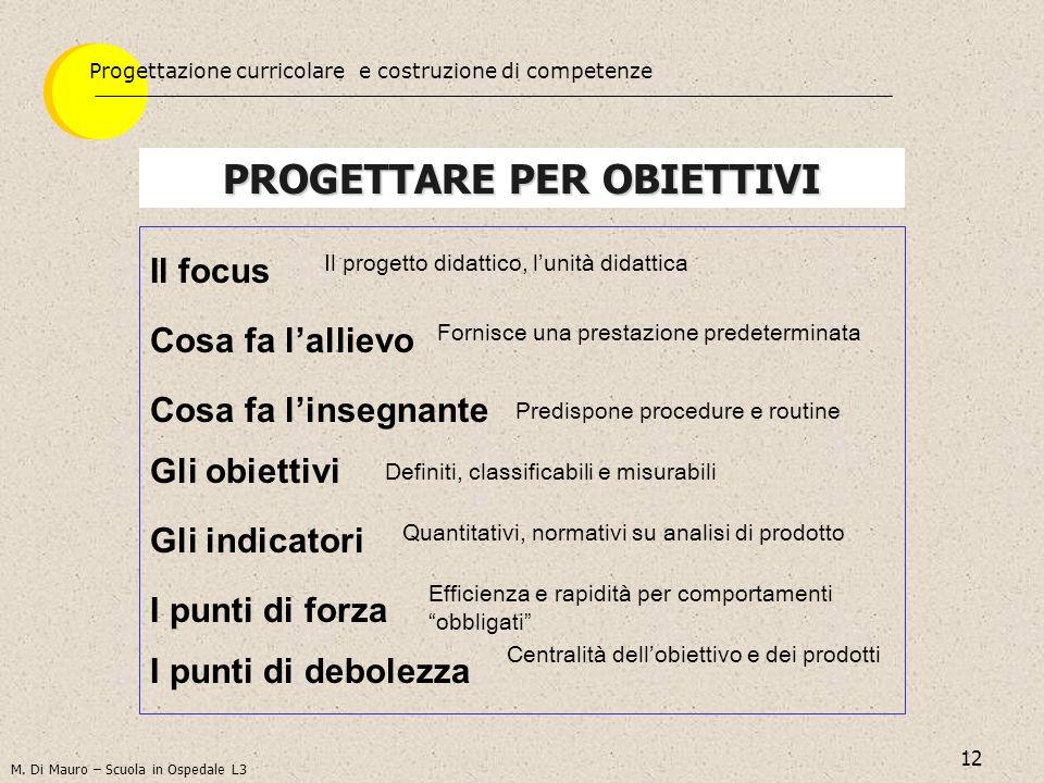 12 Il focus Cosa fa lallievo Cosa fa linsegnante Gli obiettivi I punti di forza I punti di debolezza PROGETTARE PER OBIETTIVI Gli indicatori Il proget