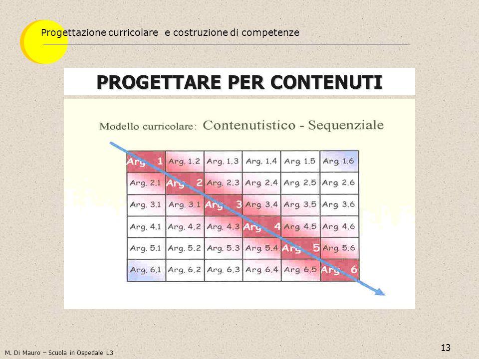 13 PROGETTARE PER CONTENUTI M. Di Mauro – Scuola in Ospedale L3 Progettazione curricolare e costruzione di competenze