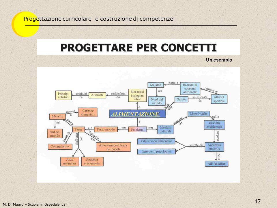 17 PROGETTARE PER CONCETTI Un esempio M. Di Mauro – Scuola in Ospedale L3 Progettazione curricolare e costruzione di competenze
