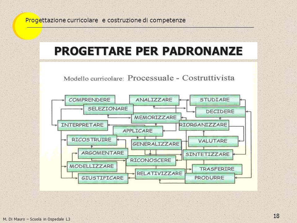 18 PROGETTARE PER PADRONANZE M. Di Mauro – Scuola in Ospedale L3 Progettazione curricolare e costruzione di competenze