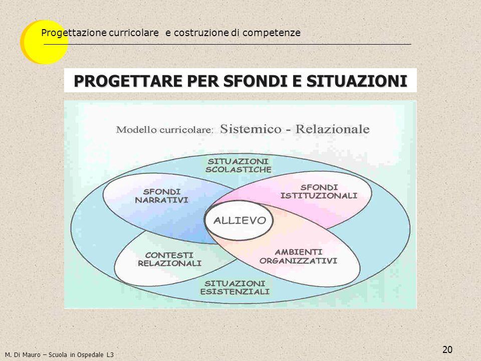 20 PROGETTARE PER SFONDI E SITUAZIONI M. Di Mauro – Scuola in Ospedale L3 Progettazione curricolare e costruzione di competenze