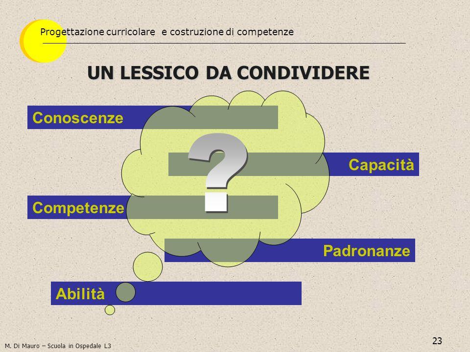 23 Conoscenze Competenze Capacità Padronanze UN LESSICO DA CONDIVIDERE Abilità M. Di Mauro – Scuola in Ospedale L3 Progettazione curricolare e costruz