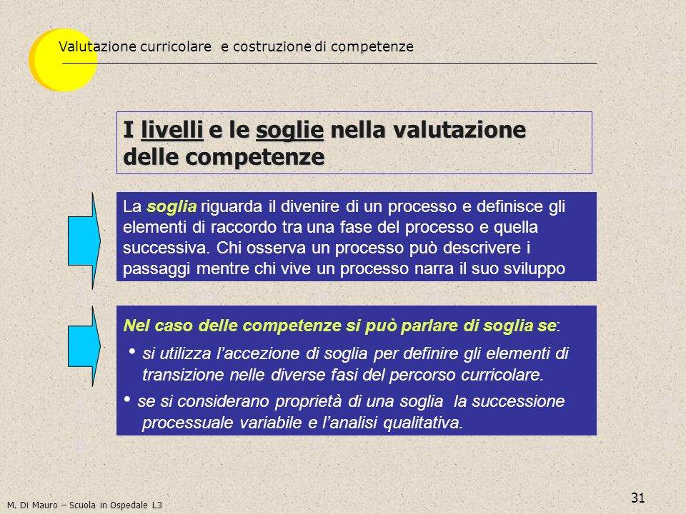 31 I livelli e le soglie nella valutazione delle competenze La soglia riguarda il divenire di un processo e definisce gli elementi di raccordo tra una fase del processo e quella successiva.