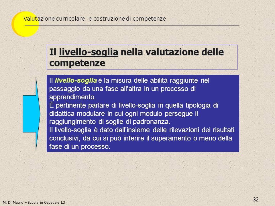 32 Il livello-soglia nella valutazione delle competenze Il livello-soglia è la misura delle abilità raggiunte nel passaggio da una fase allaltra in un processo di apprendimento.