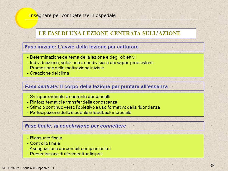 35 - Riassunto finale - Controllo finale - Assegnazione dei compiti complementari - Presentazione di riferimenti anticipati LE FASI DI UNA LEZIONE CEN