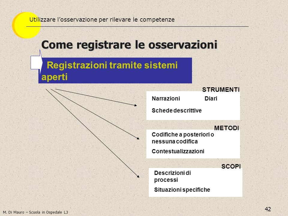 42 Come registrare le osservazioni Codifiche a posteriori o nessuna codifica Contestualizzazioni Descrizioni di processi Situazioni specifiche STRUMEN