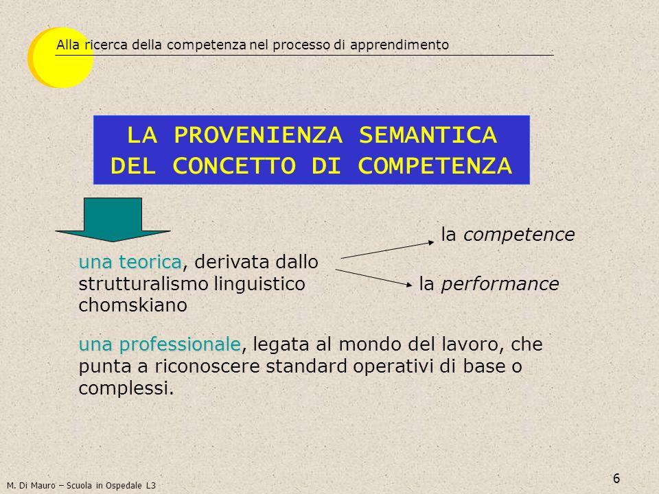 6 LA PROVENIENZA SEMANTICA DEL CONCETTO DI COMPETENZA una teorica una teorica, derivata dallo strutturalismo linguistico chomskiano la competence la p