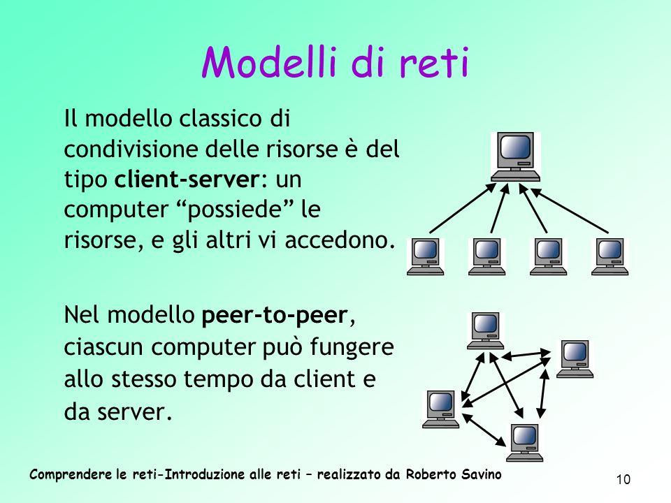 Comprendere le reti-Introduzione alle reti – realizzato da Roberto Savino 10 Il modello classico di condivisione delle risorse è del tipo client-serve