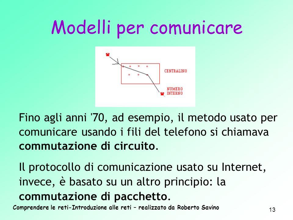 Comprendere le reti-Introduzione alle reti – realizzato da Roberto Savino 13 Fino agli anni '70, ad esempio, il metodo usato per comunicare usando i f