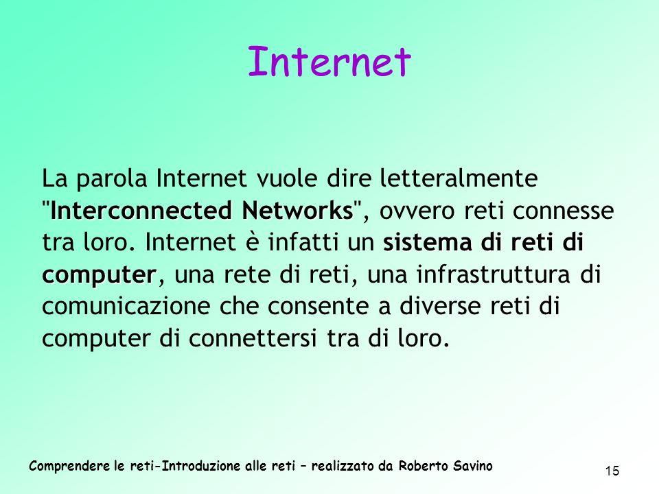 Comprendere le reti-Introduzione alle reti – realizzato da Roberto Savino 15 Interconnected Networks sistema di reti di computer La parola Internet vu