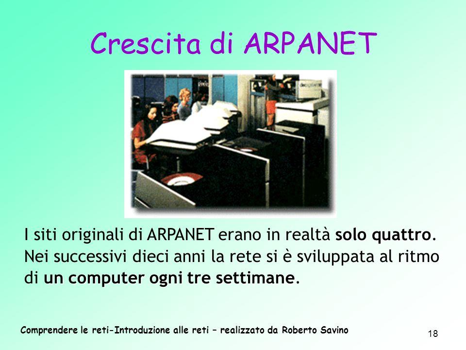 Comprendere le reti-Introduzione alle reti – realizzato da Roberto Savino 18 solo quattro un computer ogni tre settimane I siti originali di ARPANET e