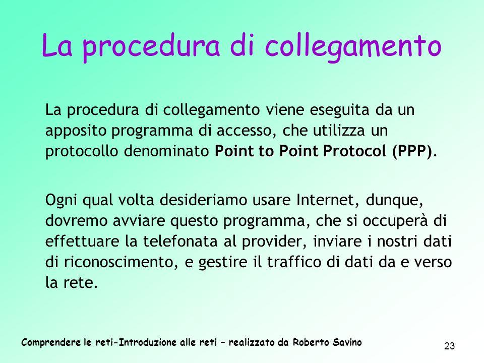 Comprendere le reti-Introduzione alle reti – realizzato da Roberto Savino 23 La procedura di collegamento Point to Point Protocol (PPP) La procedura d