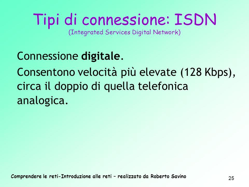 Comprendere le reti-Introduzione alle reti – realizzato da Roberto Savino 25 Tipi di connessione: ISDN (Integrated Services Digital Network) Connessio