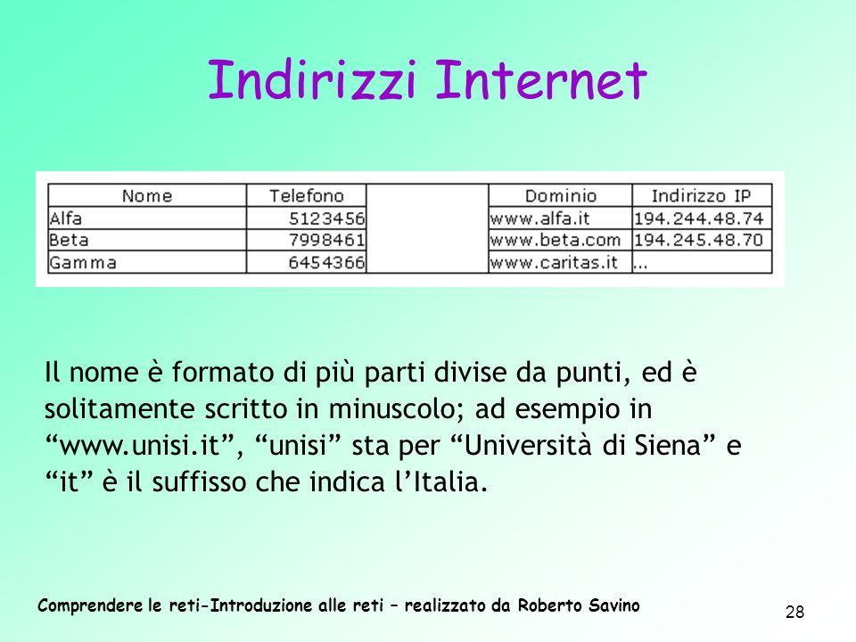 Comprendere le reti-Introduzione alle reti – realizzato da Roberto Savino 28 Il nome è formato di più parti divise da punti, ed è solitamente scritto
