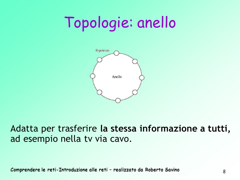Comprendere le reti-Introduzione alle reti – realizzato da Roberto Savino 8 la stessa informazione a tutti Adatta per trasferire la stessa informazion