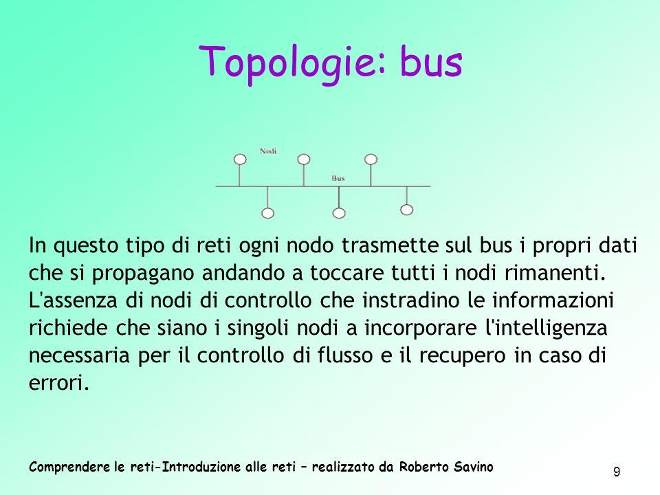 Comprendere le reti-Introduzione alle reti – realizzato da Roberto Savino 9 In questo tipo di reti ogni nodo trasmette sul bus i propri dati che si pr