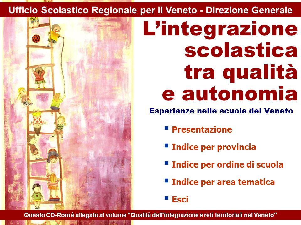 L integrazione scolastica tra qualità e autonomia Pagina iniziale Sfoglia Indietro - Avanti Indice per provincia Indice per ordine di scuola Indice per tema Torna Scuole primarie Belluno D.