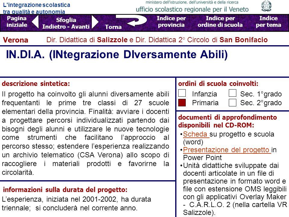 L integrazione scolastica tra qualità e autonomia Pagina iniziale Sfoglia Indietro - Avanti Indice per provincia Indice per ordine di scuola Indice per tema Torna Dir.